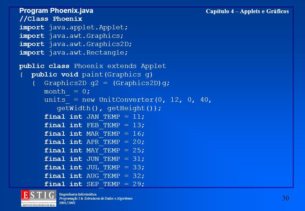 Engenharia Informática Programação I & Estruturas de Dados e Algoritmos 2001/2002 30 Capítulo 4 – Applets e Gráficos Program Phoenix.java //Class Phoe