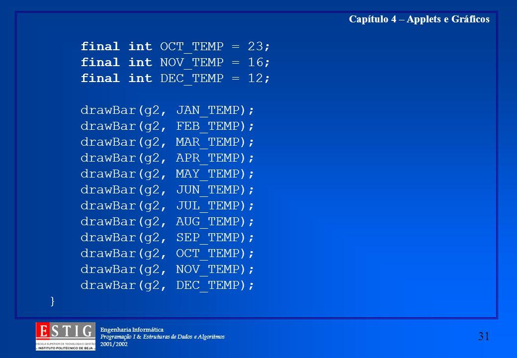Engenharia Informática Programação I & Estruturas de Dados e Algoritmos 2001/2002 31 Capítulo 4 – Applets e Gráficos final int OCT_TEMP = 23; final in