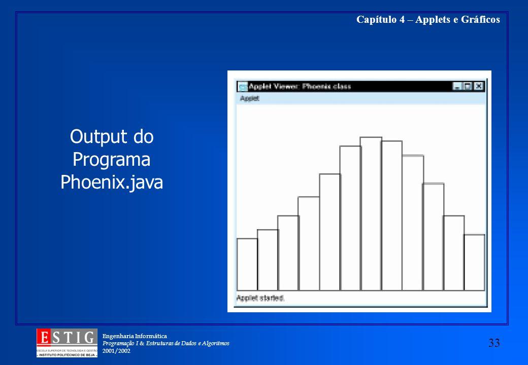 Engenharia Informática Programação I & Estruturas de Dados e Algoritmos 2001/2002 33 Capítulo 4 – Applets e Gráficos Output do Programa Phoenix.java