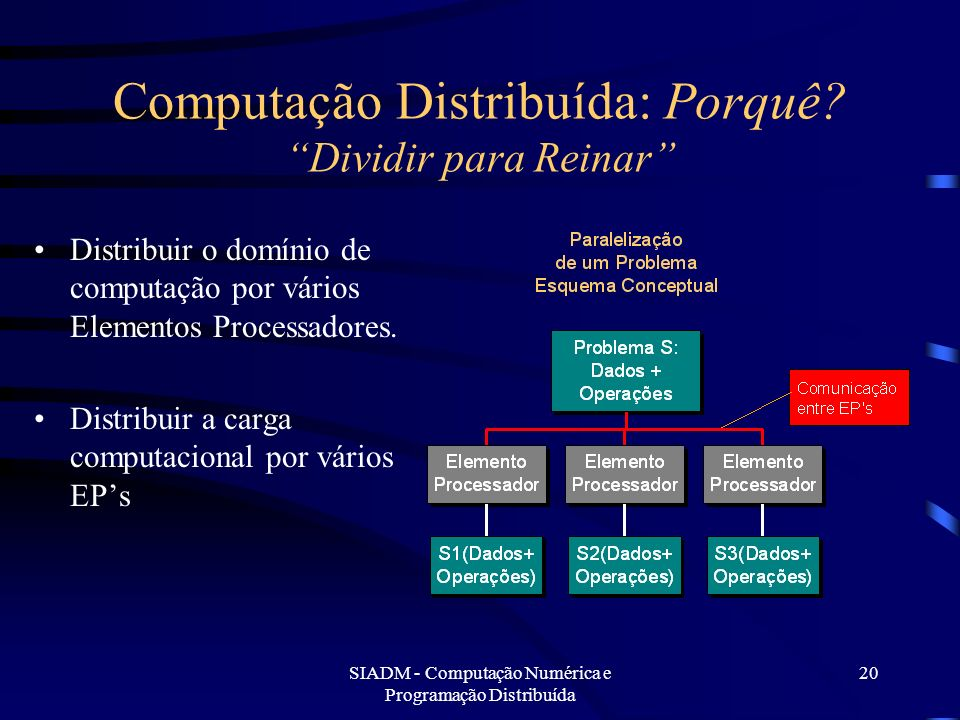 SIADM - Computação Numérica e Programação Distribuída 20 Computação Distribuída: Porquê? Dividir para Reinar Distribuir o domínio de computação por vá