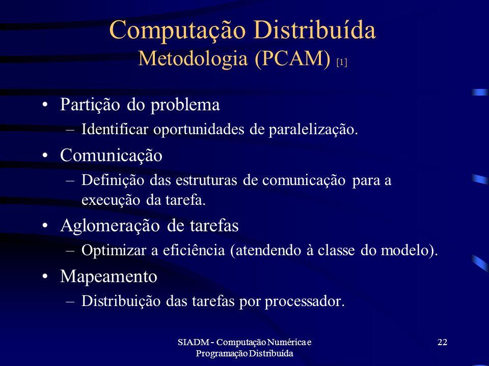 SIADM - Computação Numérica e Programação Distribuída 22 Computação Distribuída Metodologia (PCAM) [1] Partição do problema –Identificar oportunidades