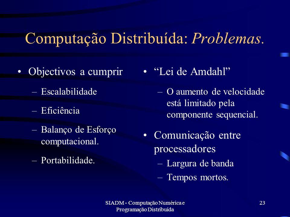 SIADM - Computação Numérica e Programação Distribuída 23 Computação Distribuída: Problemas. Objectivos a cumprir –Escalabilidade –Eficiência –Balanço