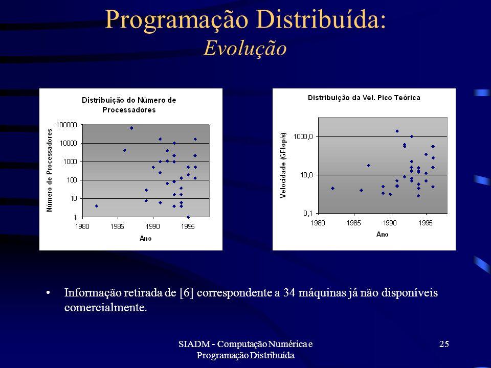 SIADM - Computação Numérica e Programação Distribuída 25 Programação Distribuída: Evolução Informação retirada de [6] correspondente a 34 máquinas já