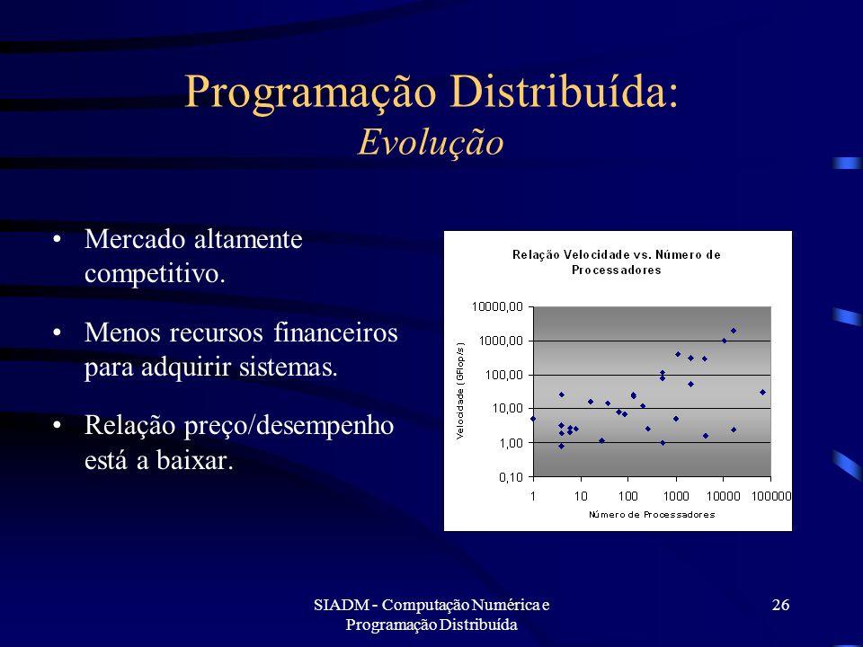 SIADM - Computação Numérica e Programação Distribuída 26 Programação Distribuída: Evolução Mercado altamente competitivo. Menos recursos financeiros p