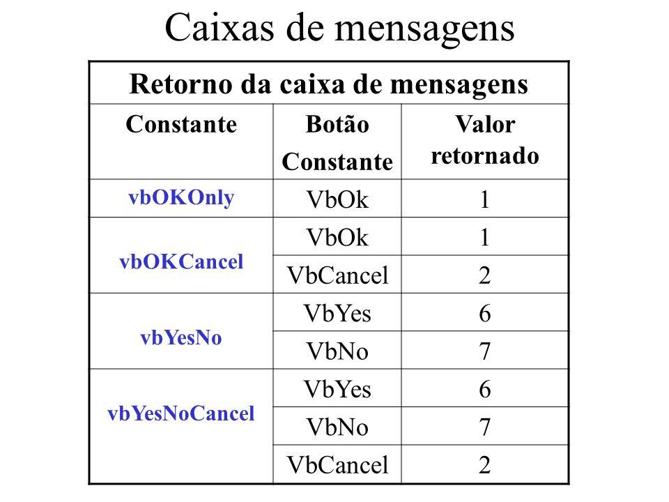 Caixas de mensagens Retorno da caixa de mensagens ConstanteBotão Constante Valor retornado vbOKOnly VbOk1 vbOKCancel VbOk1 VbCancel2 vbYesNo VbYes6 VbNo7 vbYesNoCancel VbYes6 VbNo7 VbCancel2
