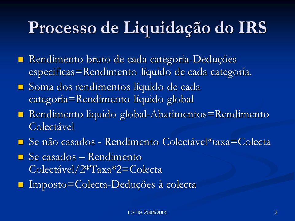 3ESTIG 2004/2005 Processo de Liquidação do IRS Rendimento bruto de cada categoria-Deduções especificas=Rendimento líquido de cada categoria. Rendiment