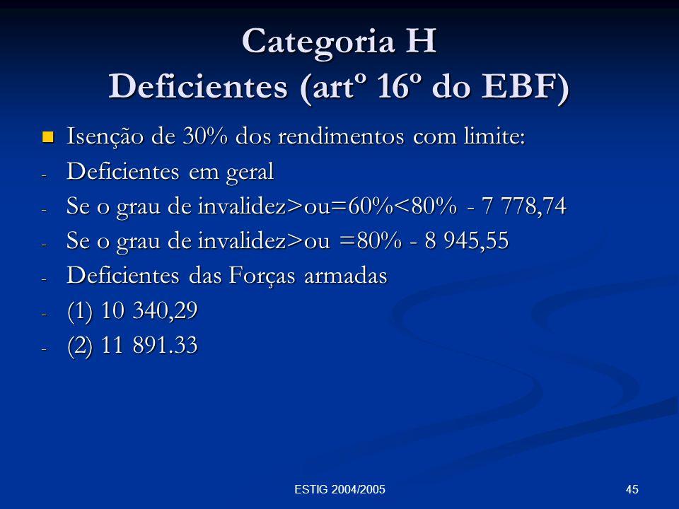 45ESTIG 2004/2005 Categoria H Deficientes (artº 16º do EBF) Isenção de 30% dos rendimentos com limite: Isenção de 30% dos rendimentos com limite: - De