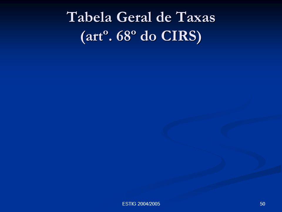 50ESTIG 2004/2005 Tabela Geral de Taxas (artº. 68º do CIRS)