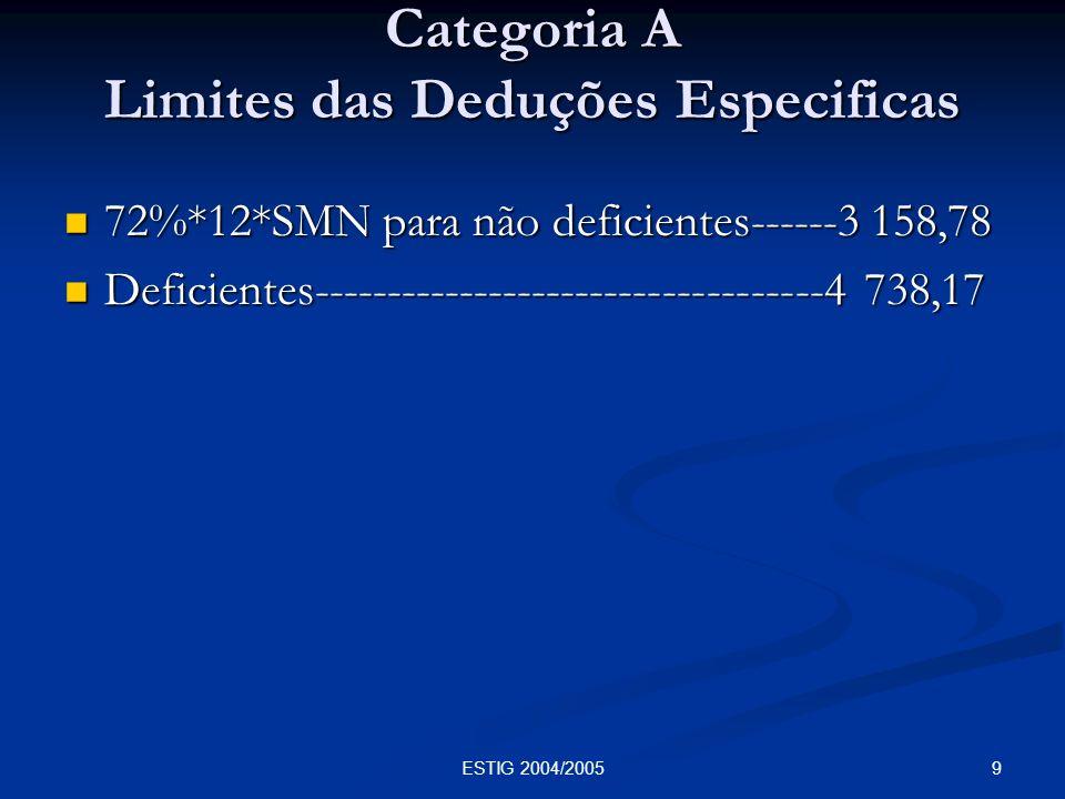 9ESTIG 2004/2005 Categoria A Limites das Deduções Especificas 72%*12*SMN para não deficientes------3 158,78 72%*12*SMN para não deficientes------3 158