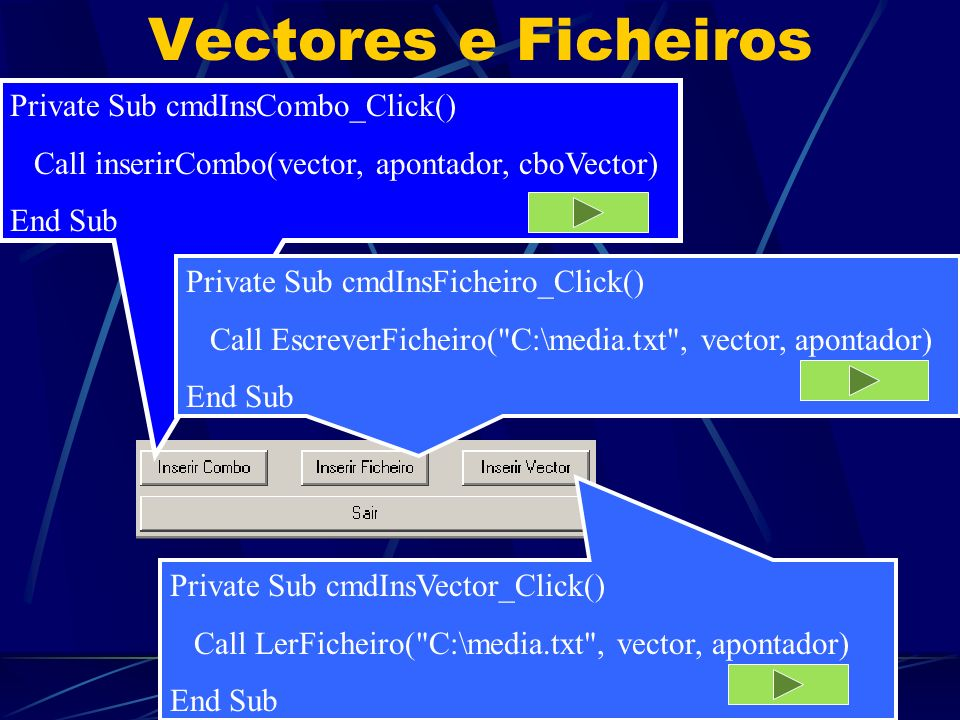 6 Vectores e Ficheiros Public Sub escreverVector(v() As Integer, apontador As Integer, valor As Integer) If apontador = (UBound(v) - LBound(v)) Then ReDim Preserve v(UBound(v) + 5) v(apontador) = valor apontador = apontador + 1 End Sub