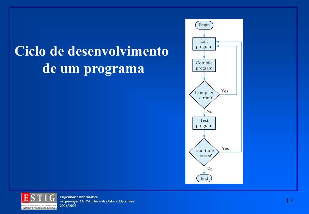 Engenharia Informática Programação I & Estruturas de Dados e Algoritmos 2001/2002 13 Ciclo de desenvolvimento de um programa