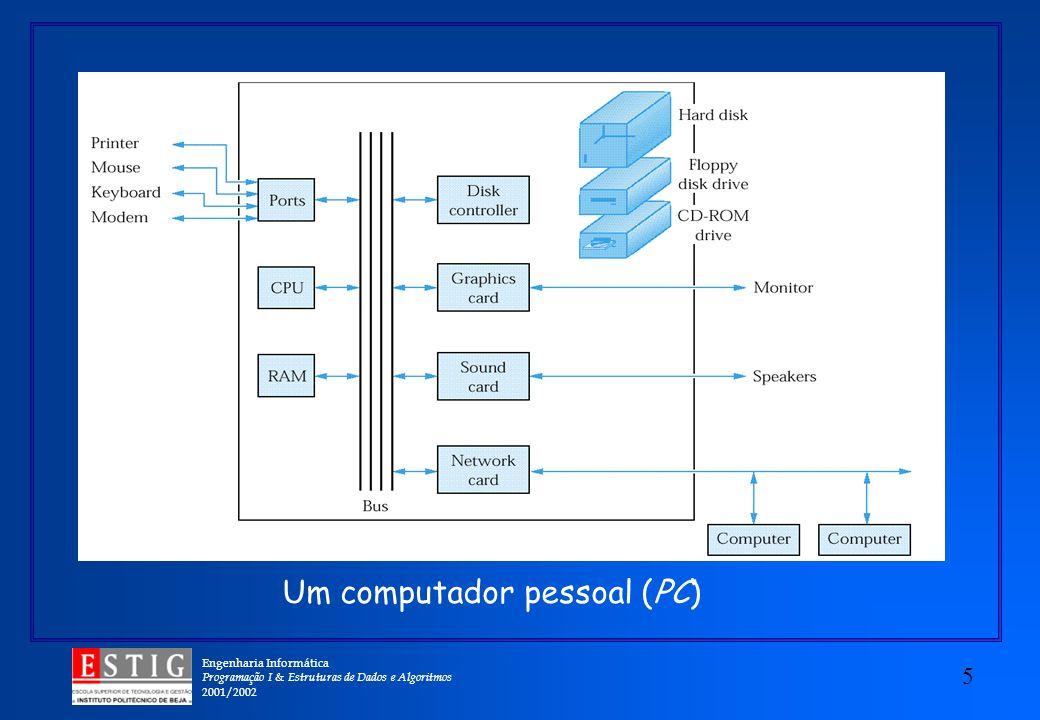 Engenharia Informática Programação I & Estruturas de Dados e Algoritmos 2001/2002 5 Um computador pessoal (PC)