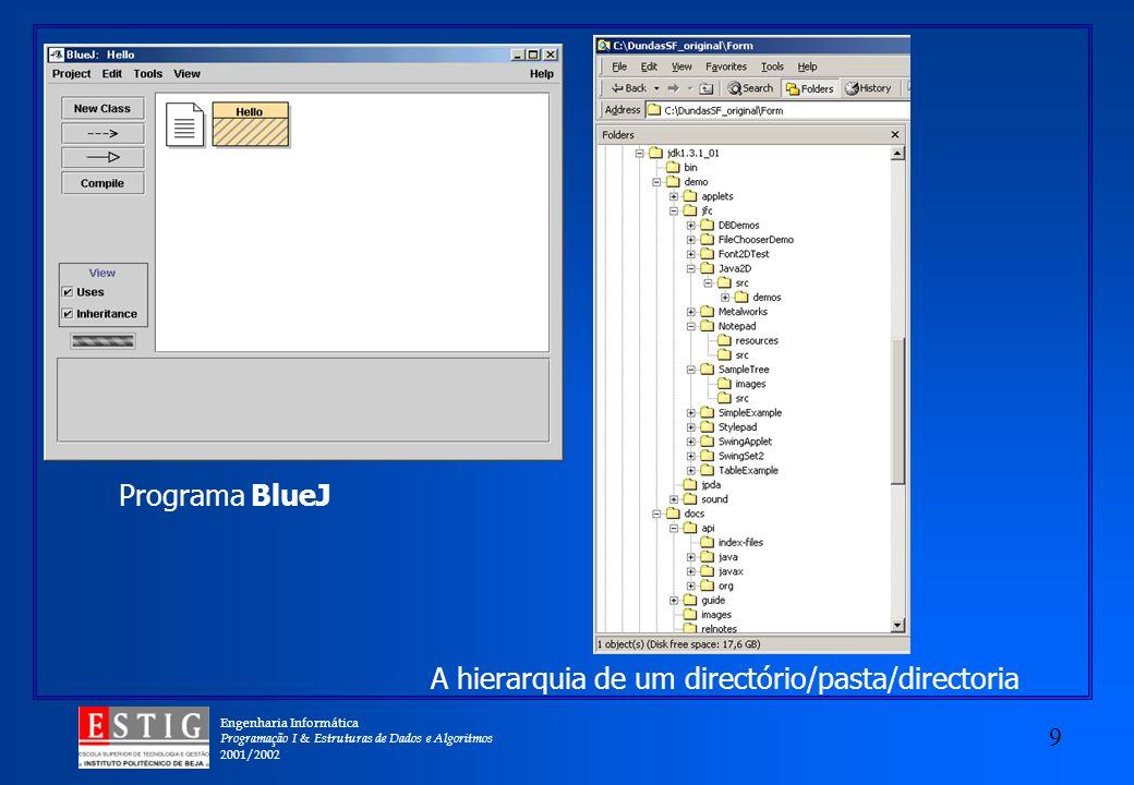 Engenharia Informática Programação I & Estruturas de Dados e Algoritmos 2001/2002 10 Um primeiro programa Programa Hello.java (um método especial chamado main) public class Hello { public static void main(String[] args) { System.out.println( Hello, World! ); }