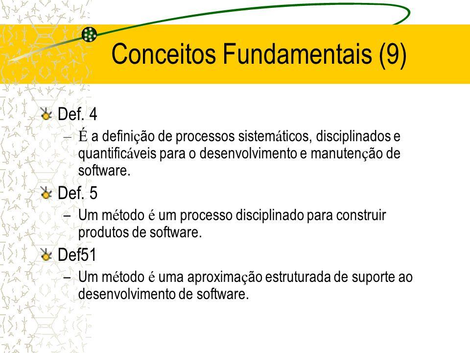 Def. 4 –É a defini ç ão de processos sistem á ticos, disciplinados e quantific á veis para o desenvolvimento e manuten ç ão de software. Def. 5 –Um m