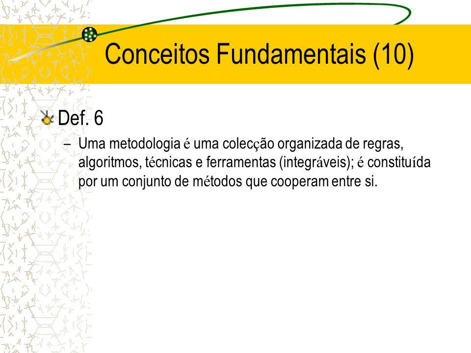 Def. 6 –Uma metodologia é uma colec ç ão organizada de regras, algoritmos, t é cnicas e ferramentas (integr á veis); é constitu í da por um conjunto d