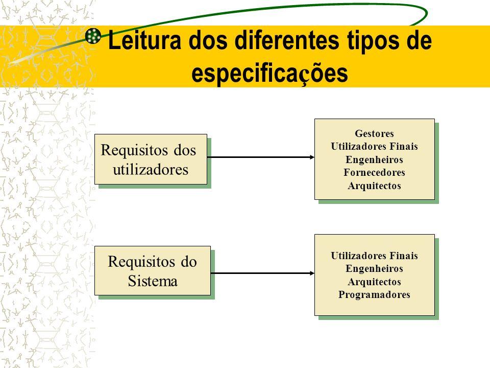 Leitura dos diferentes tipos de especifica ç ões Requisitos dos utilizadores Requisitos dos utilizadores Gestores Utilizadores Finais Engenheiros Forn