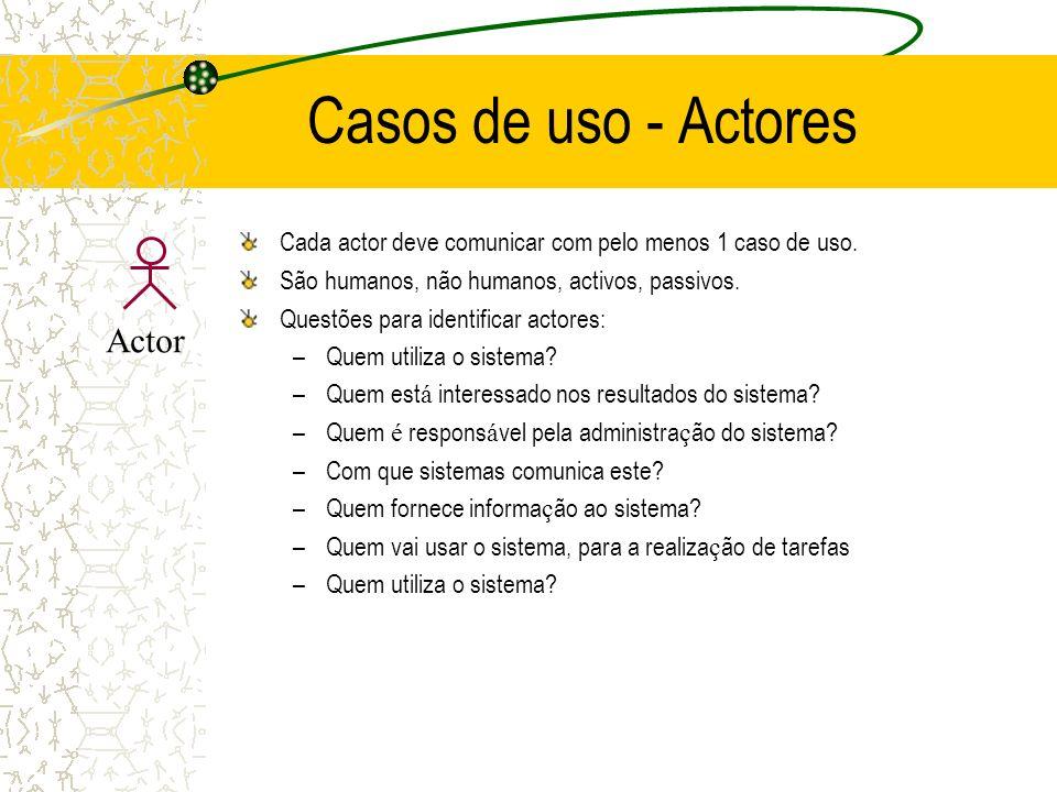 Casos de uso - Actores Cada actor deve comunicar com pelo menos 1 caso de uso. São humanos, não humanos, activos, passivos. Questões para identificar