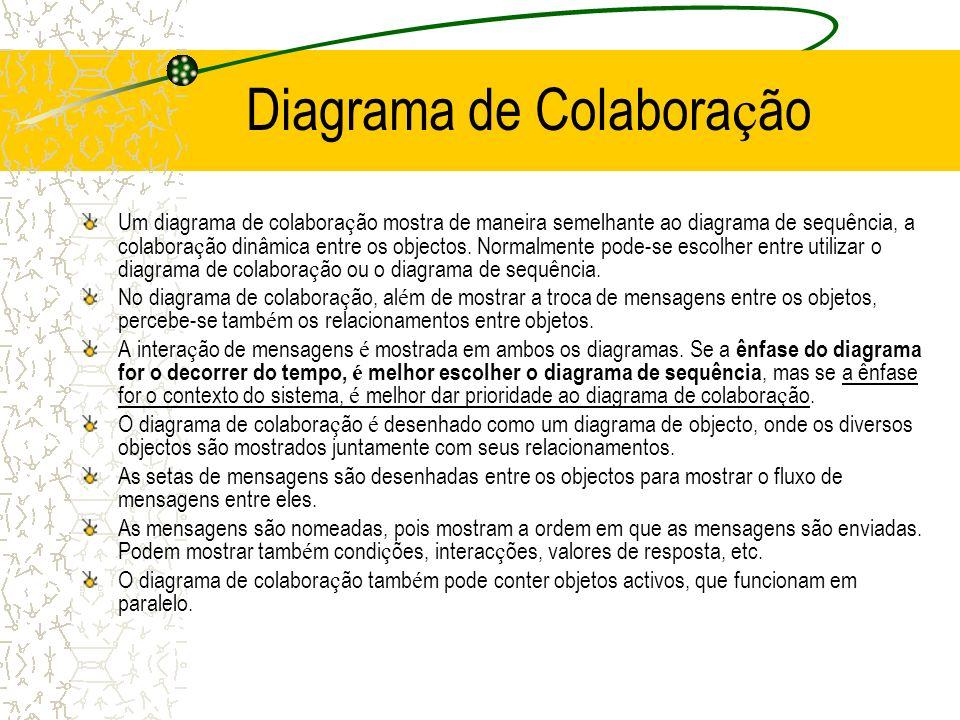 Diagrama de Colabora ç ão Um diagrama de colabora ç ão mostra de maneira semelhante ao diagrama de sequência, a colabora ç ão dinâmica entre os object