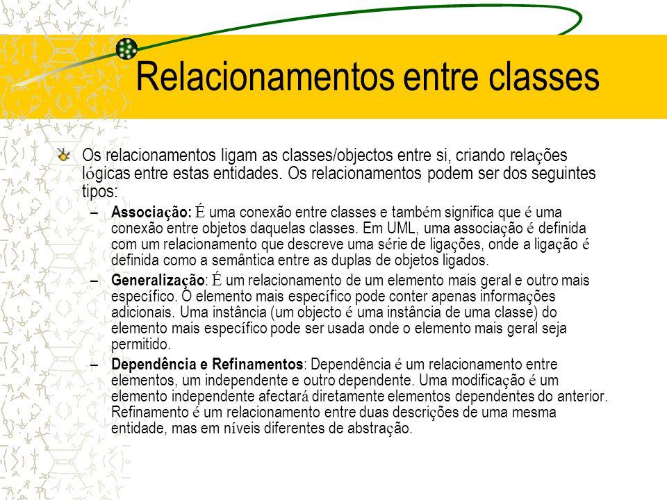 Relacionamento entre classes Uma associa ç ão representa que duas classes possuem uma liga ç ão (link) entre elas, significando por exemplo que elas se conhecem , estão ligadas com , para cada X existe um Y e tc.
