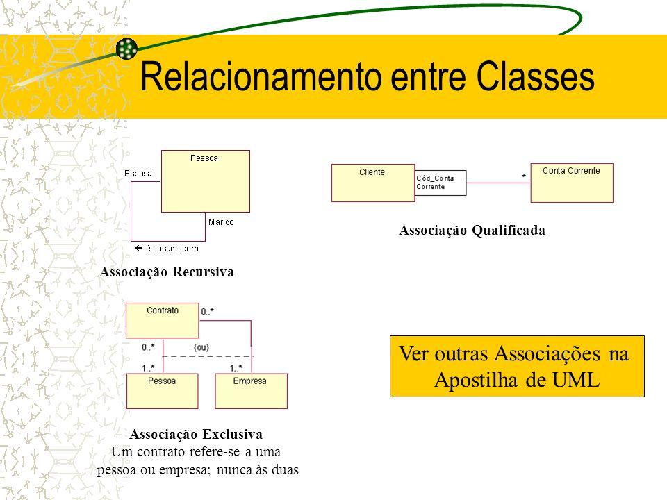 Relacionamento entre Classes Associação Recursiva Associação Qualificada Associação Exclusiva Um contrato refere-se a uma pessoa ou empresa; nunca às
