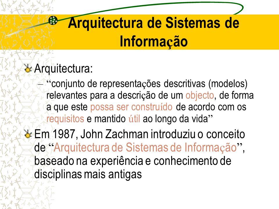Arquitectura de Sistemas de Informa ç ão Arquitectura: – conjunto de representa ç ões descritivas (modelos) relevantes para a descri ç ão de um object