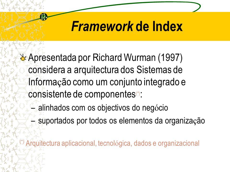 Framework de Index Apresentada por Richard Wurman (1997) considera a arquitectura dos Sistemas de Informa ç ão como um conjunto integrado e consistent
