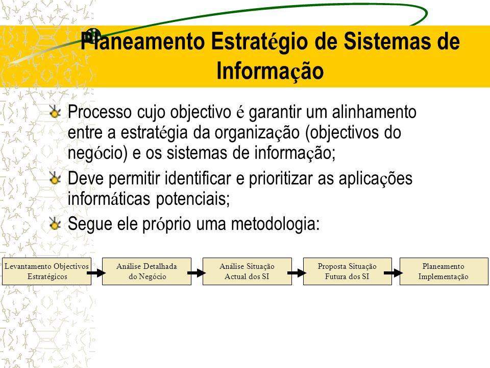 Planeamento Estrat é gio de Sistemas de Informa ç ão Processo cujo objectivo é garantir um alinhamento entre a estrat é gia da organiza ç ão (objectiv