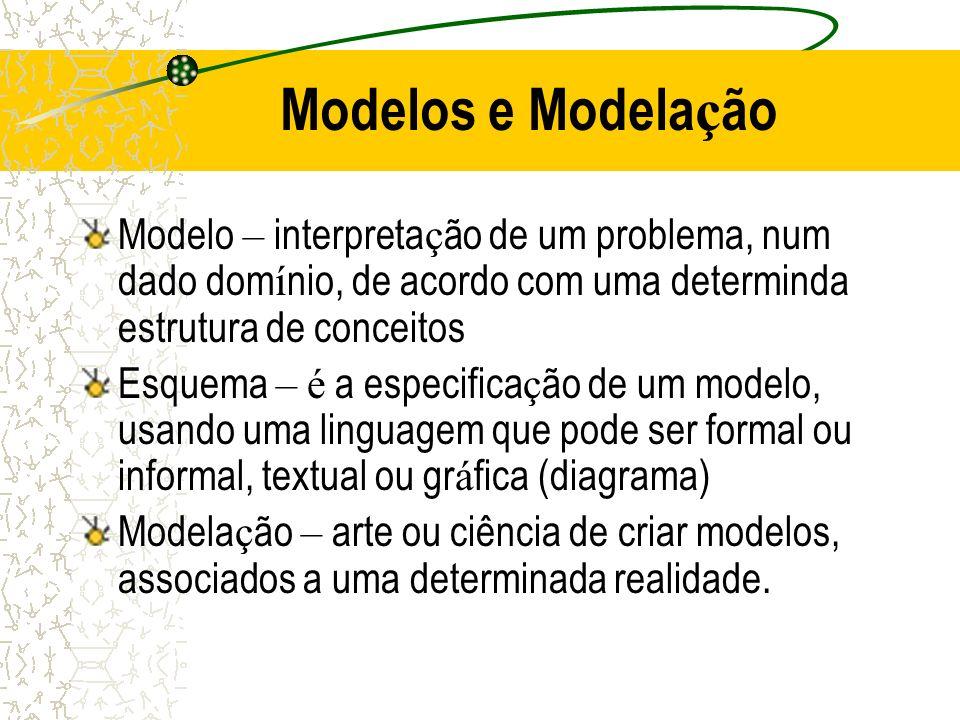 Modelos e Modela ç ão Modelo – interpreta ç ão de um problema, num dado dom í nio, de acordo com uma determinda estrutura de conceitos Esquema – é a e