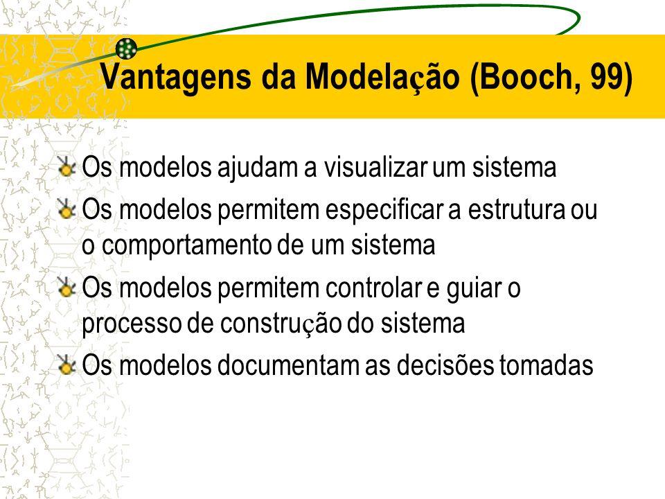 Vantagens da Modela ç ão (Booch, 99) Os modelos ajudam a visualizar um sistema Os modelos permitem especificar a estrutura ou o comportamento de um si