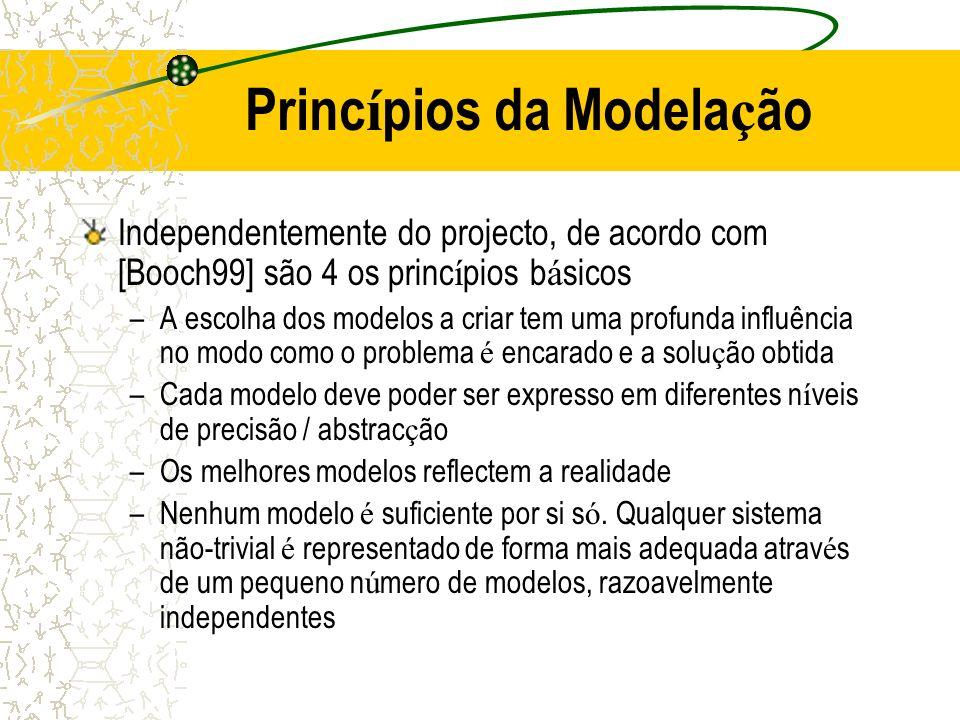 Princ í pios da Modela ç ão Independentemente do projecto, de acordo com [Booch99] são 4 os princ í pios b á sicos –A escolha dos modelos a criar tem