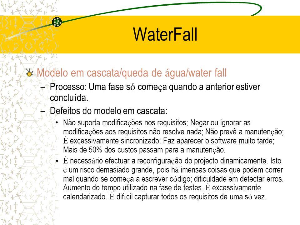 Modelo em cascata/queda de á gua/water fall –Processo: Uma fase s ó come ç a quando a anterior estiver conclu í da. –Defeitos do modelo em cascata: Nã