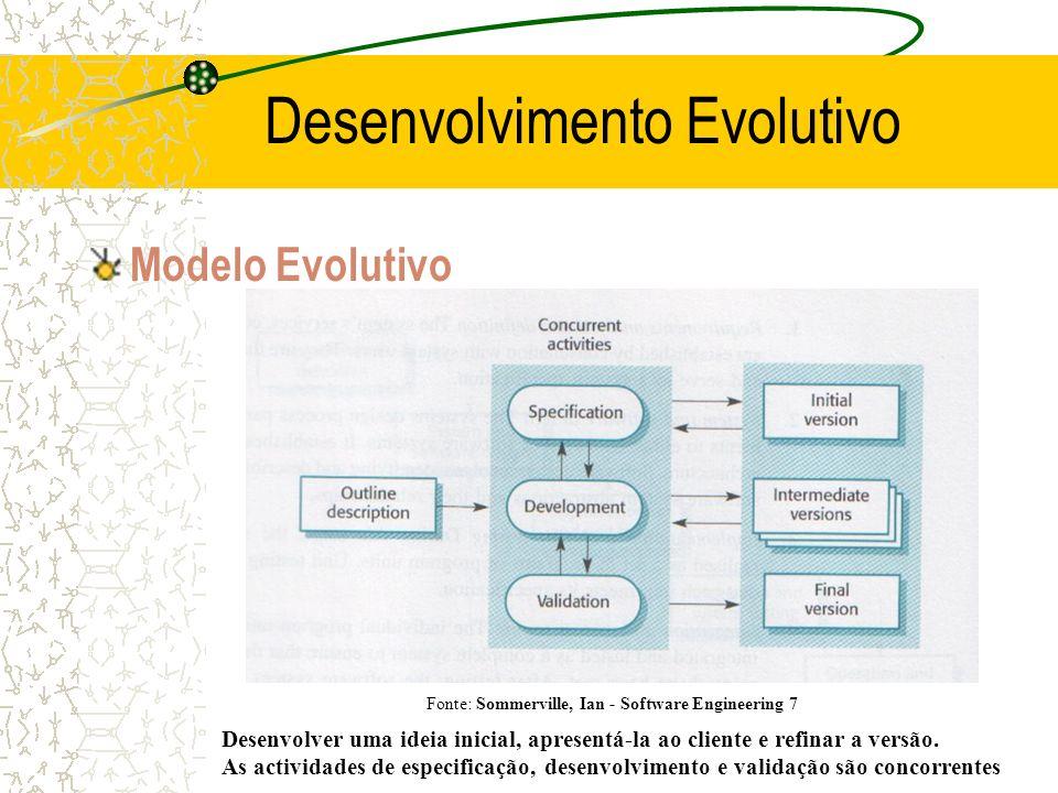 Modelo Evolutivo Desenvolvimento Evolutivo Desenvolver uma ideia inicial, apresentá-la ao cliente e refinar a versão. As actividades de especificação,