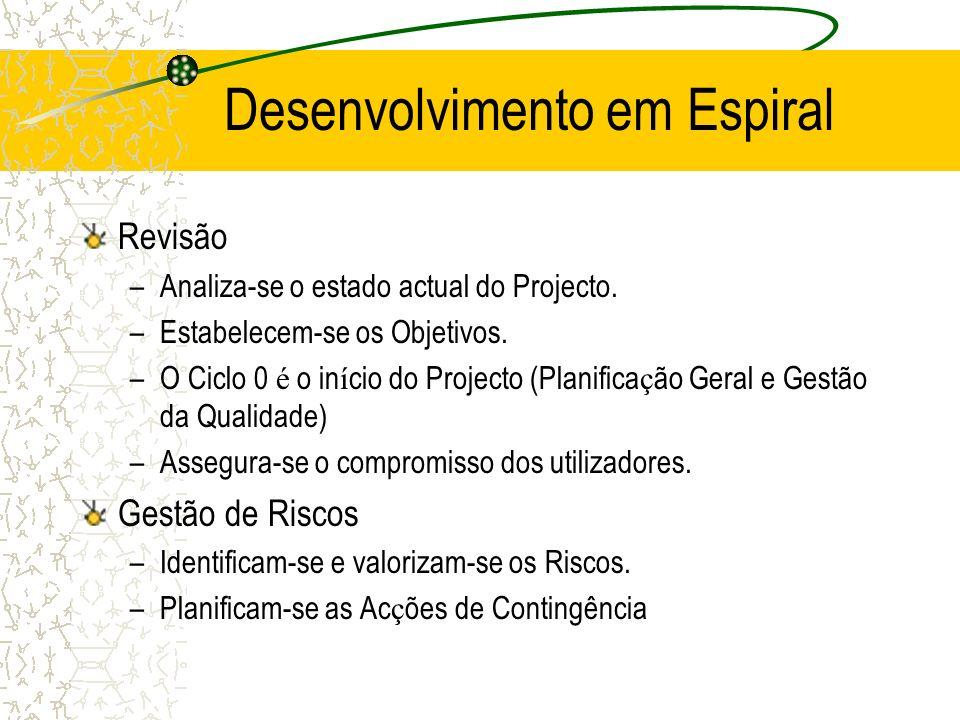 Revisão –Analiza-se o estado actual do Projecto. –Estabelecem-se os Objetivos. –O Ciclo 0 é o in í cio do Projecto (Planifica ç ão Geral e Gestão da Q