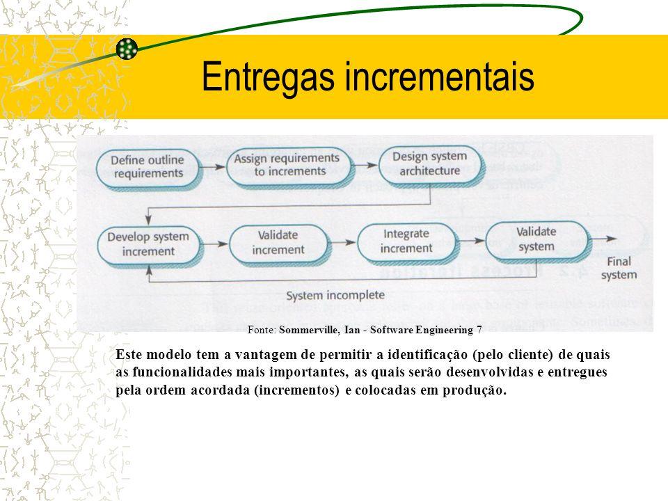 Entregas incrementais Este modelo tem a vantagem de permitir a identificação (pelo cliente) de quais as funcionalidades mais importantes, as quais ser