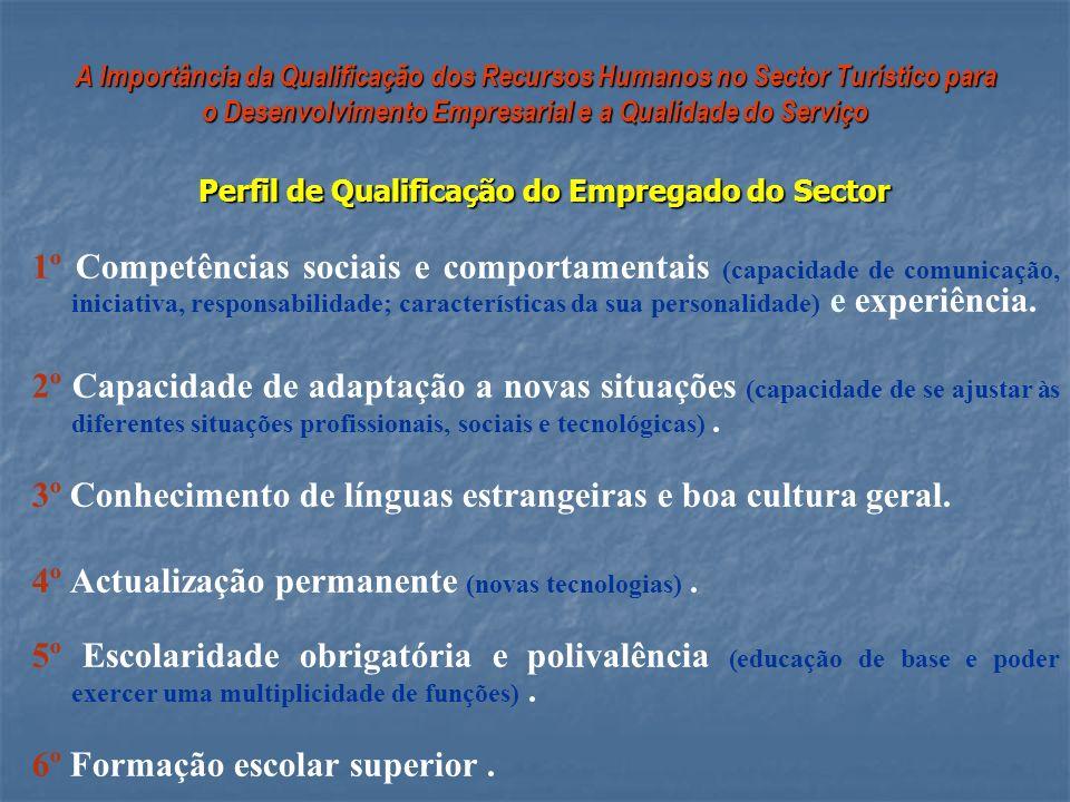 A Importância da Qualificação dos Recursos Humanos no Sector Turístico para o Desenvolvimento Empresarial e a Qualidade do Serviço Perfil de Qualifica