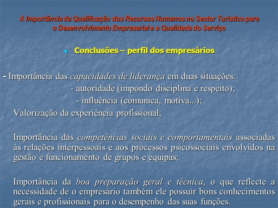 A Importância da Qualificação dos Recursos Humanos no Sector Turístico para o Desenvolvimento Empresarial e a Qualidade do Serviço Conclusões – perfil
