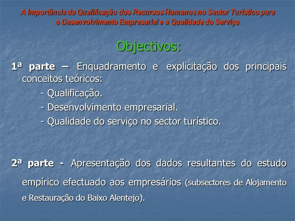 A Importância da Qualificação dos Recursos Humanos no Sector Turístico para o Desenvolvimento Empresarial e a Qualidade do Serviço Objectivos: 1ª part