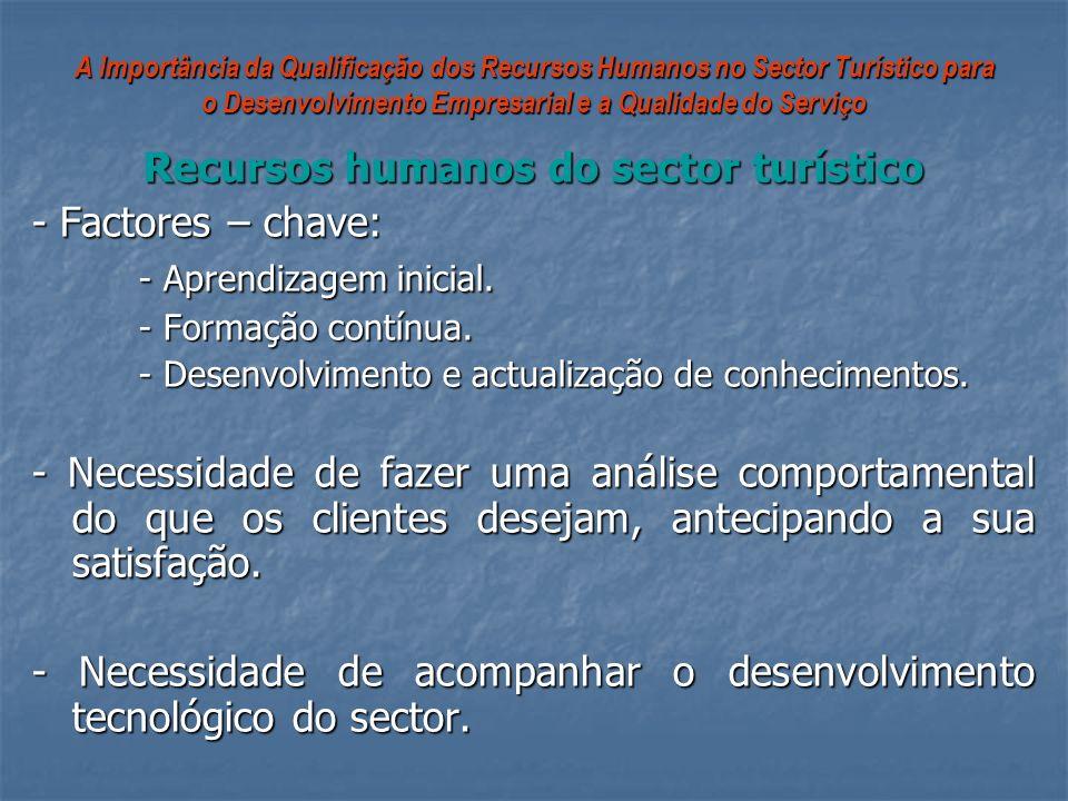 A Importância da Qualificação dos Recursos Humanos no Sector Turístico para o Desenvolvimento Empresarial e a Qualidade do Serviço Recursos humanos do