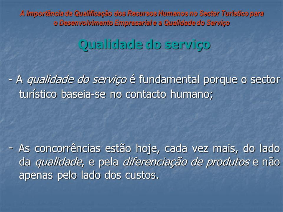 A Importância da Qualificação dos Recursos Humanos no Sector Turístico para o Desenvolvimento Empresarial e a Qualidade do Serviço Qualidade do serviç