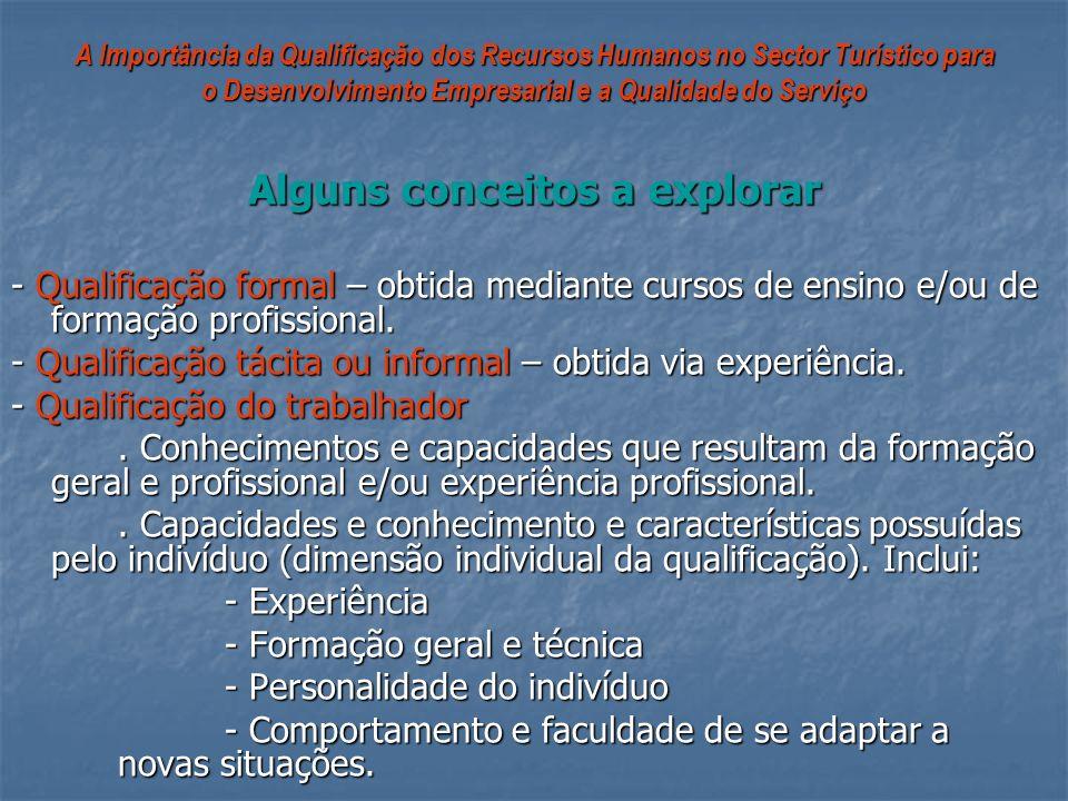Importância da Qualificação dos Recursos Humanos no Sector Turístico para o Desenvolvimento Empresarial e a Qualidade do Serviço Competência – Saberes para o desempenho da profissão / funções.