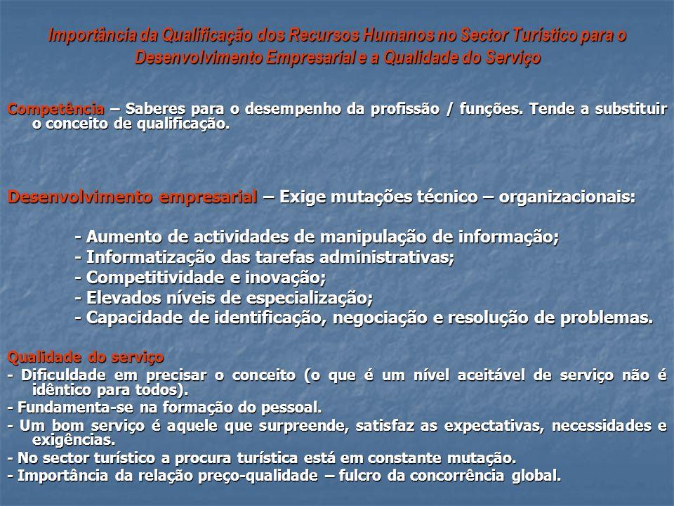 Importância da Qualificação dos Recursos Humanos no Sector Turístico para o Desenvolvimento Empresarial e a Qualidade do Serviço Parâmetros incluídos no sistema de qualidade (Baptista, 1997): - Satisfação de um cliente pelo serviço que lhe foi prestado: - Factores contratuais (correspondência com o que foi tratado); - Factores temporais (cumprimentos de prazos e horários estabelecidos); - Factores psicológicos (ambiente, conforto, reconhecimento, etc.); - Factores éticos (honestidade, cortesia, etc.) - Factores tecnológicos (modernidade das instalações, equipamentos e serviços postos ao dispor).