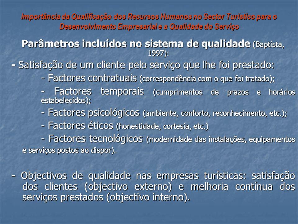 Importância da Qualificação dos Recursos Humanos no Sector Turístico para o Desenvolvimento Empresarial e a Qualidade do Serviço Parâmetros incluídos