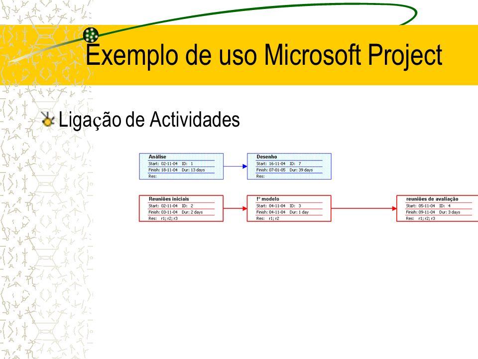 Liga ç ão de Actividades Exemplo de uso Microsoft Project
