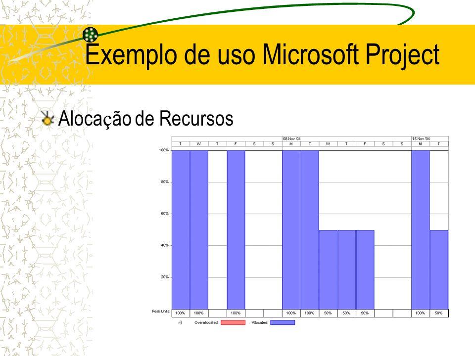 Aloca ç ão de Recursos Exemplo de uso Microsoft Project