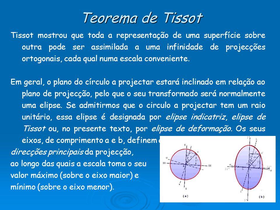 Teorema de Tissot Tissot mostrou que toda a representação de uma superfície sobre outra pode ser assimilada a uma infinidade de projecções ortogonais,