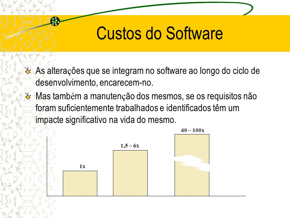 Custos do Software As altera ç ões que se integram no software ao longo do ciclo de desenvolvimento, encarecem-no. Mas tamb é m a manuten ç ão dos mes