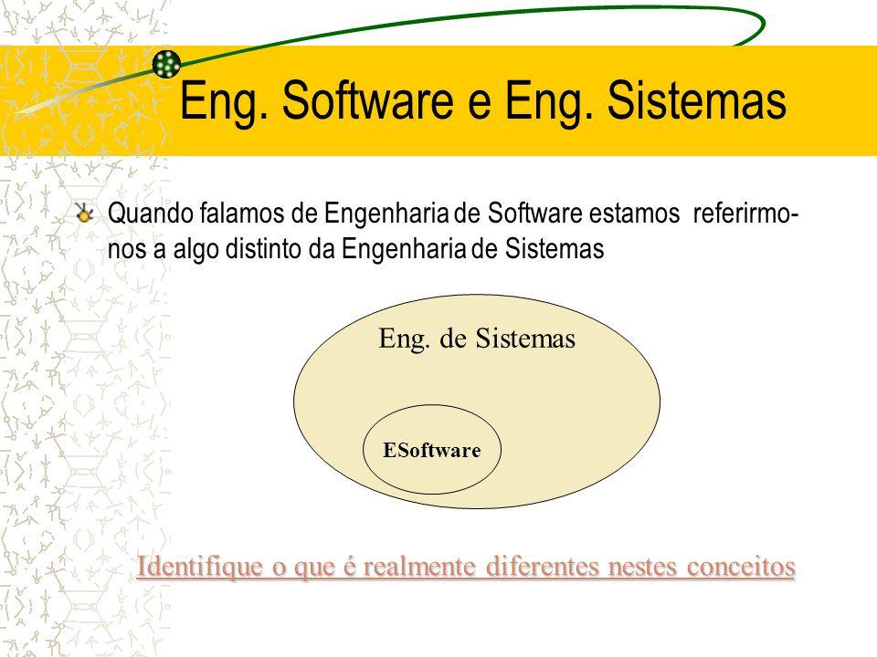 Engenharia de Sistemas Exemplo das disciplinas envolvidas para um sistema de Controlo de Tr á fego A é reo (ATC) Fonte: Sommerville, Ian - Software Engineering 7