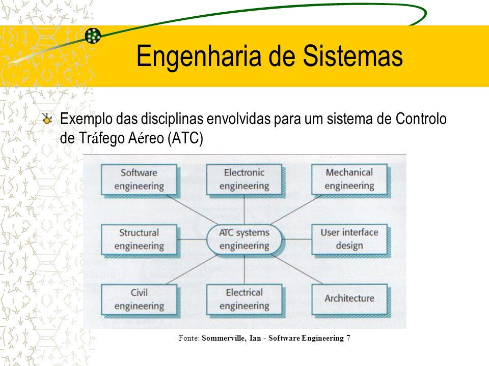 Processos na Eng. de Sistemas Fonte: Sommerville, Ian - Software Engineering 7