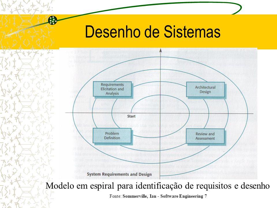 Custos do Software As altera ç ões que se integram no software ao longo do ciclo de desenvolvimento, encarecem-no.