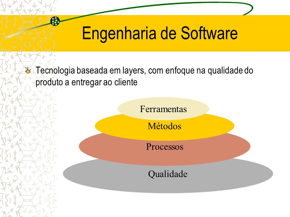 Que tipos de aplica ç ão Software de sistema –Compiladores, editores, gestores de ficheiros, sistemas operativos, etc...